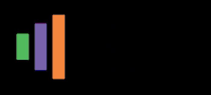Żywiecka Fundacja Rozwoju - logotyp/zdjęcie