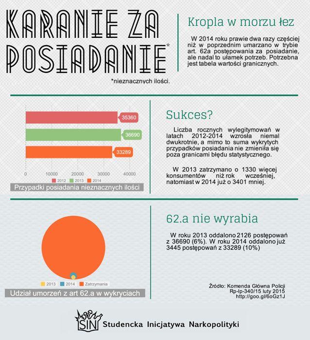 Studencka Inicjatywa Narkopolityki